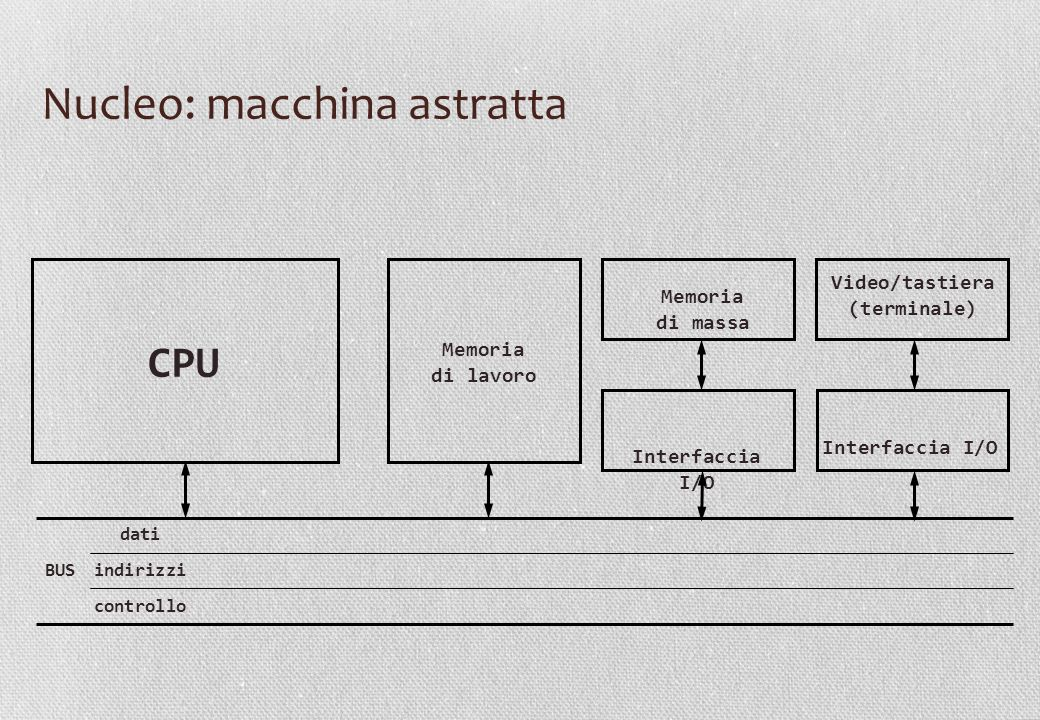 Nucleo: macchina astratta