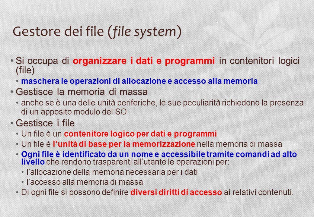 Gestore dei file (file system)