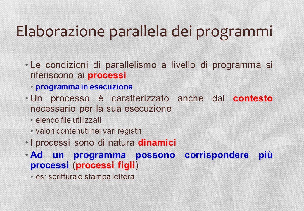 Elaborazione parallela dei programmi