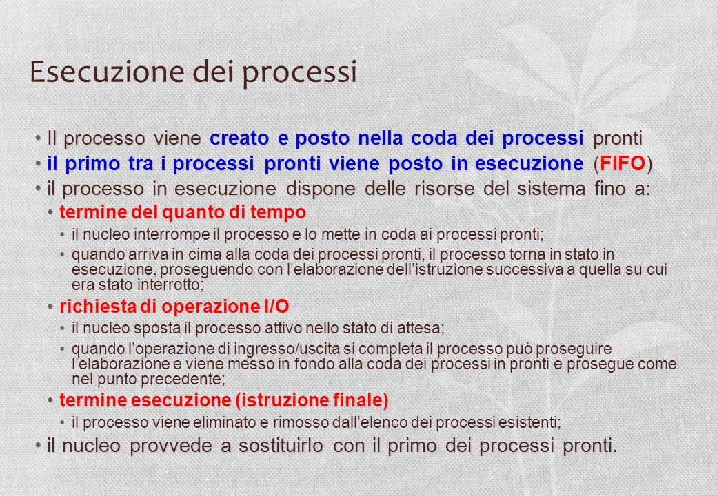 Esecuzione dei processi