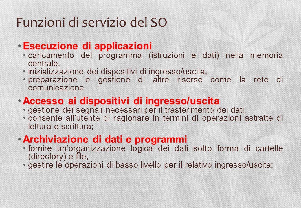 Funzioni di servizio del SO
