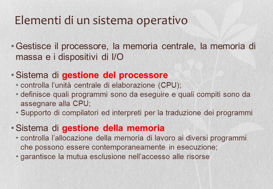 Elementi di un sistema operativo