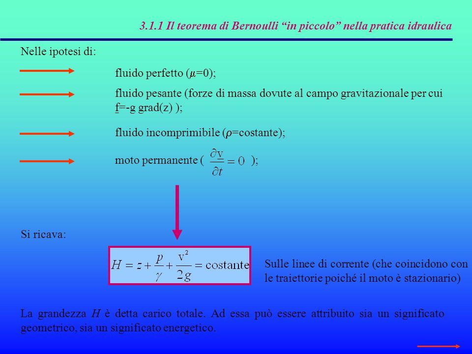 3.1.1 Il teorema di Bernoulli in piccolo nella pratica idraulica