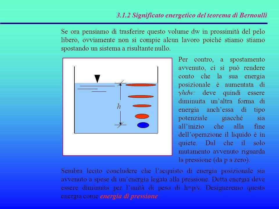 3.1.2 Significato energetico del teorema di Bernoulli