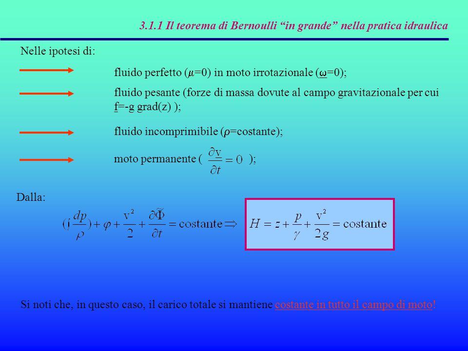 3.1.1 Il teorema di Bernoulli in grande nella pratica idraulica