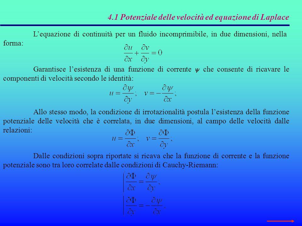 4.1 Potenziale delle velocità ed equazione di Laplace