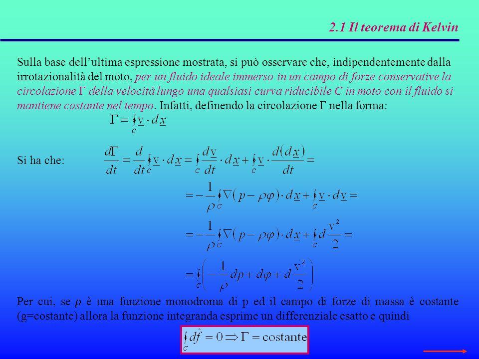 2.1 Il teorema di Kelvin