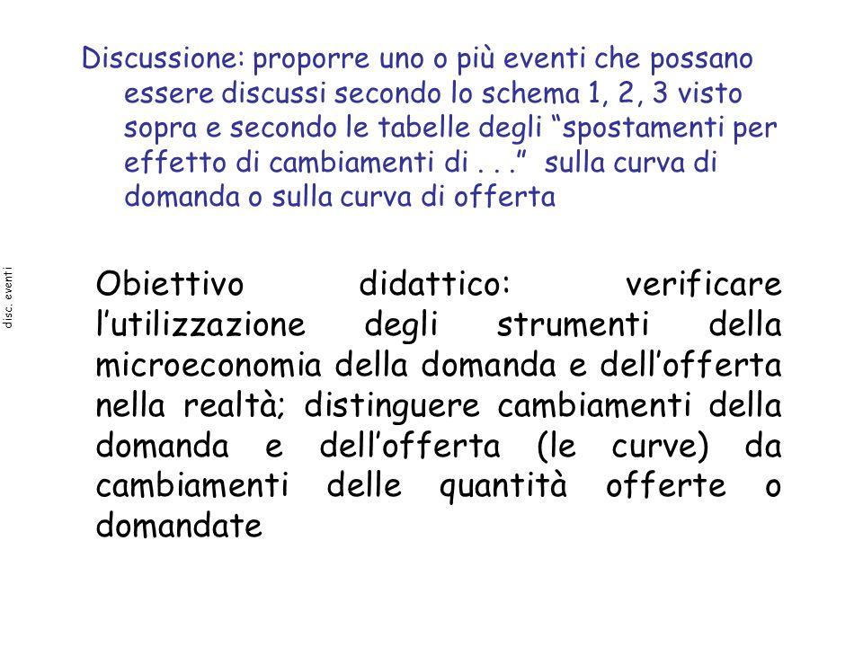 Discussione: proporre uno o più eventi che possano essere discussi secondo lo schema 1, 2, 3 visto sopra e secondo le tabelle degli spostamenti per effetto di cambiamenti di . . . sulla curva di domanda o sulla curva di offerta