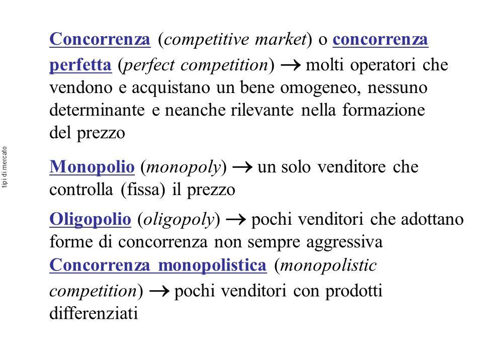 Concorrenza (competitive market) o concorrenza perfetta (perfect competition)  molti operatori che vendono e acquistano un bene omogeneo, nessuno determinante e neanche rilevante nella formazione del prezzo