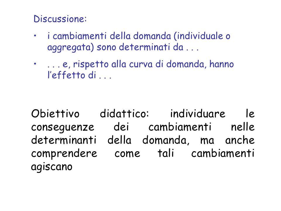 Discussione: i cambiamenti della domanda (individuale o aggregata) sono determinati da . . .