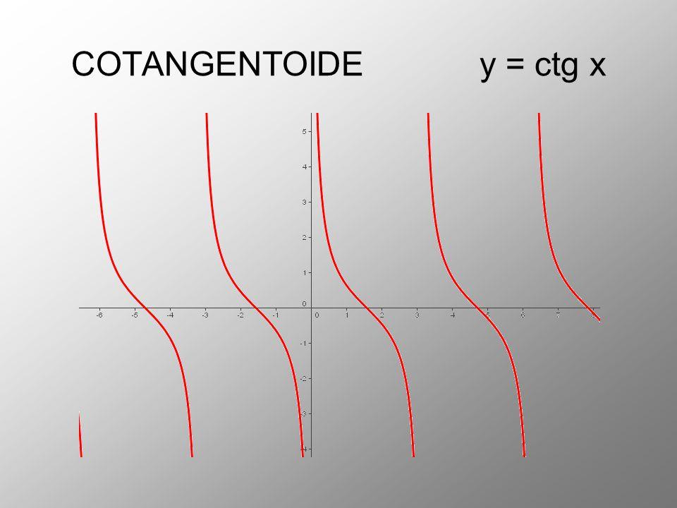 COTANGENTOIDE y = ctg x