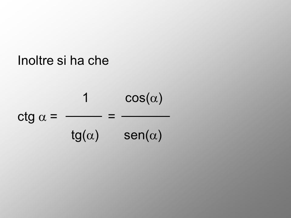 Inoltre si ha che 1 cos() ctg  = = tg() sen()