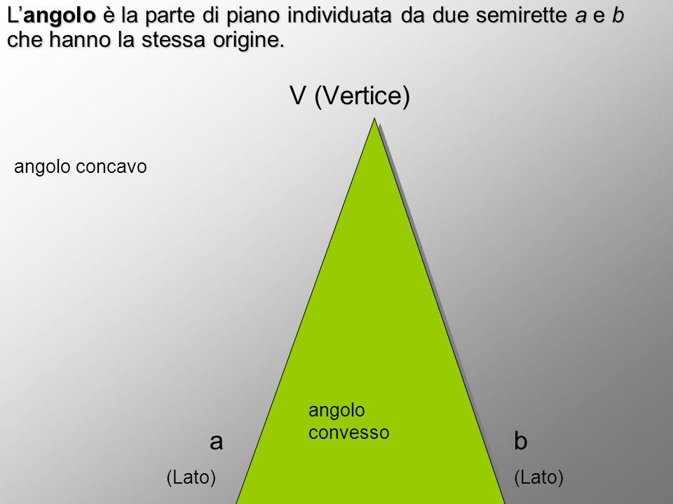 V (Vertice) angolo concavo a b (Lato) (Lato)