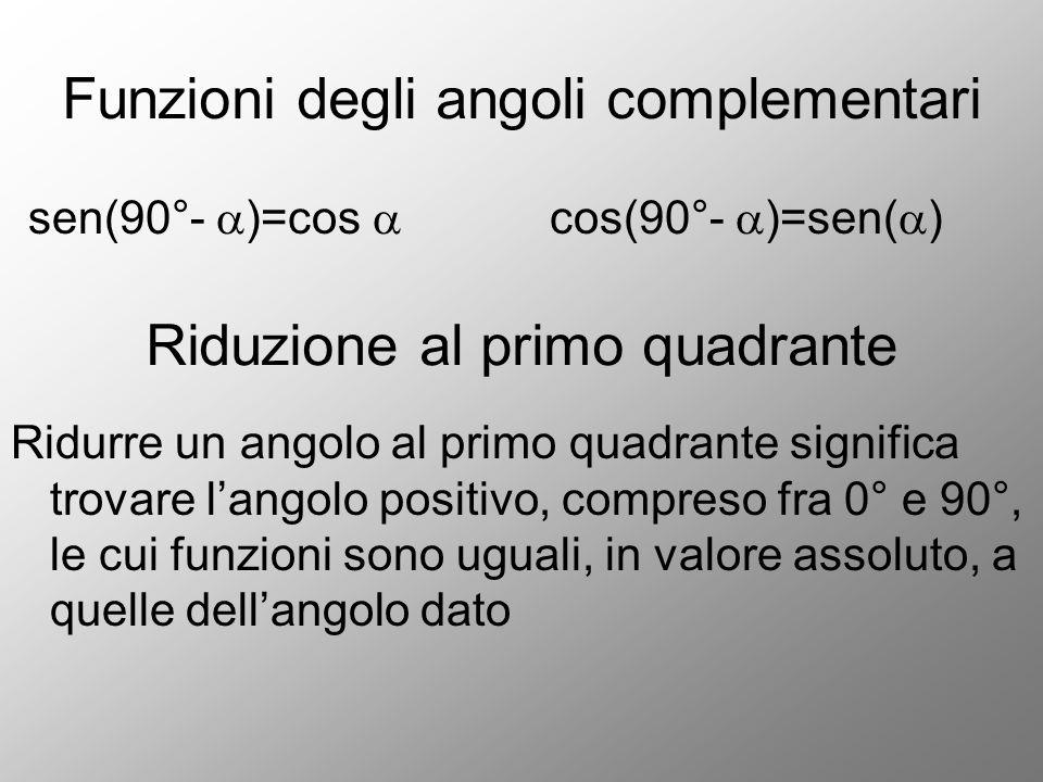 Funzioni degli angoli complementari