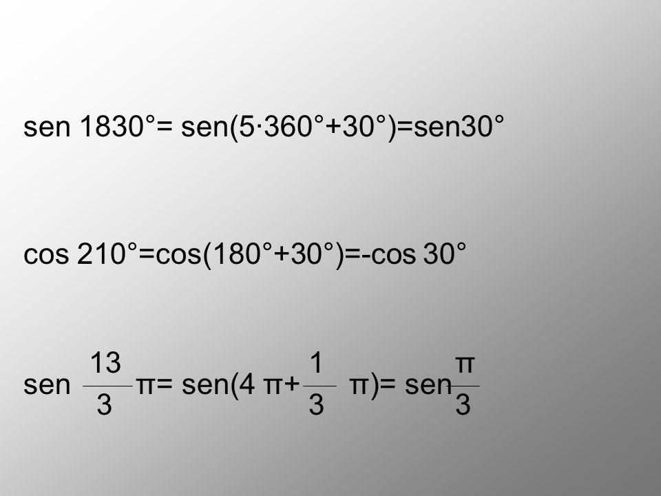 sen 1830°= sen(5∙360°+30°)=sen30° cos 210°=cos(180°+30°)=-cos 30° 13 1 π.