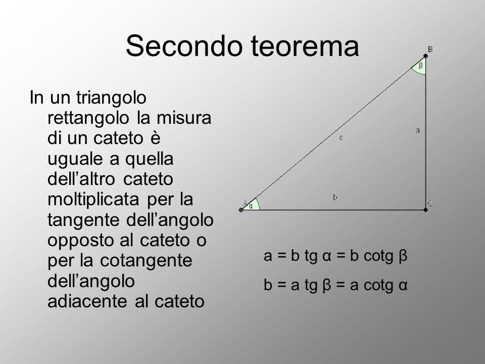 Secondo teorema