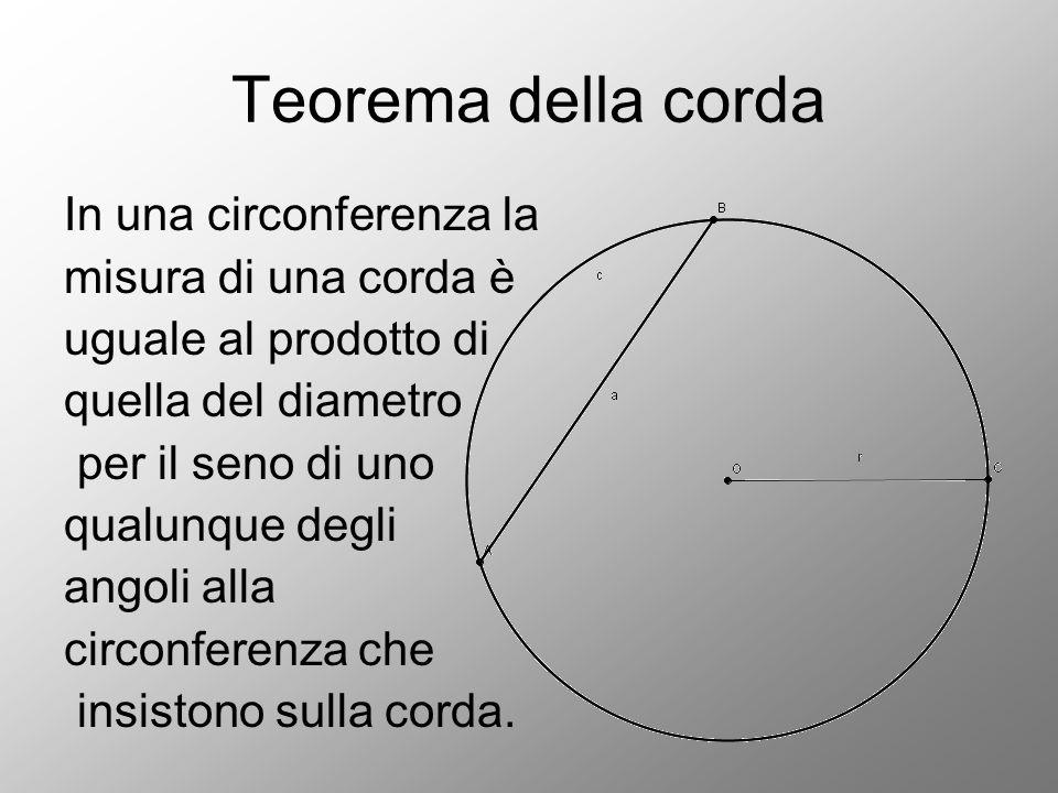 Teorema della corda In una circonferenza la misura di una corda è