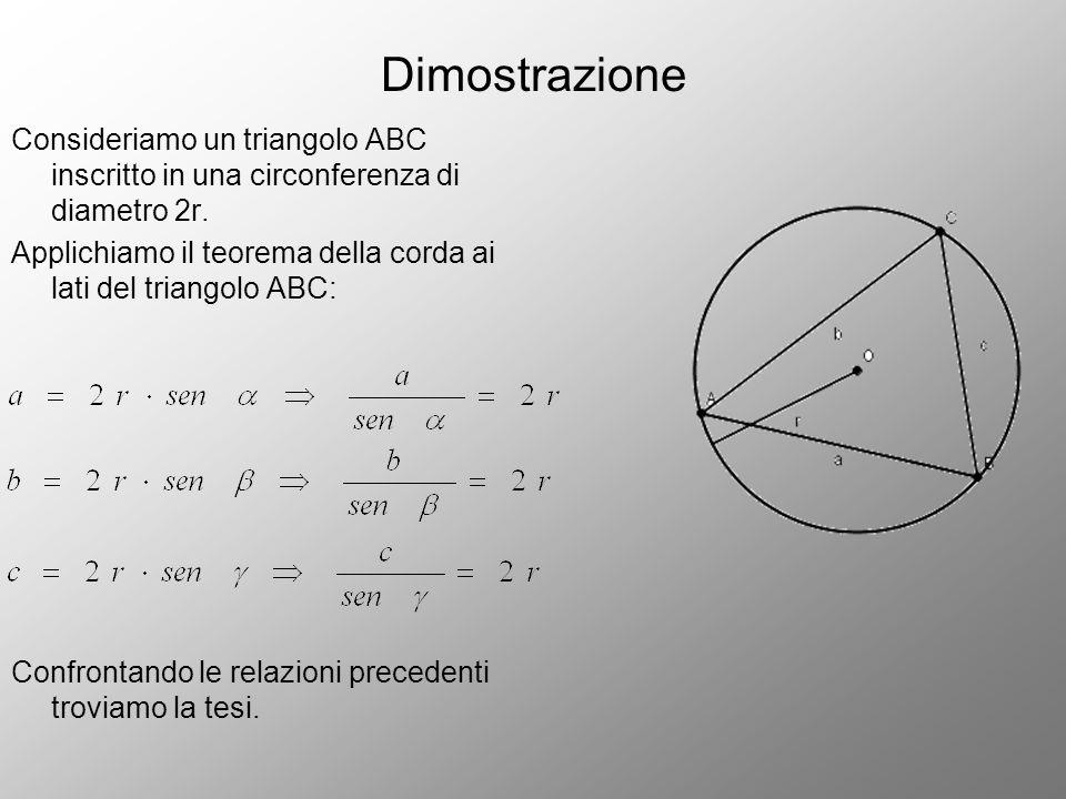 Dimostrazione Consideriamo un triangolo ABC inscritto in una circonferenza di diametro 2r.