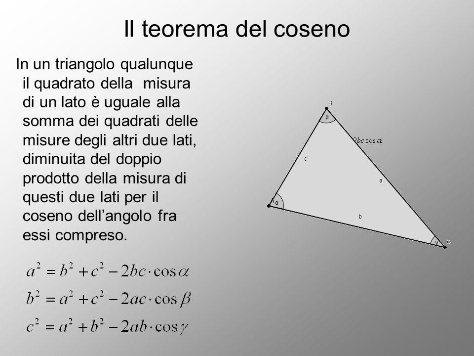 Il teorema del coseno