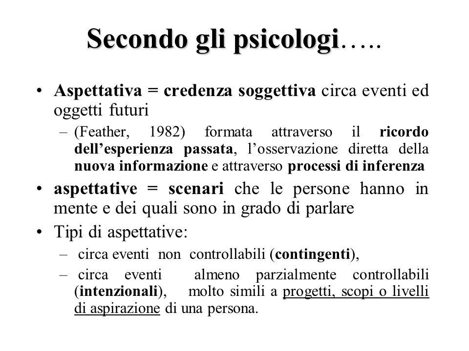 Secondo gli psicologi…..