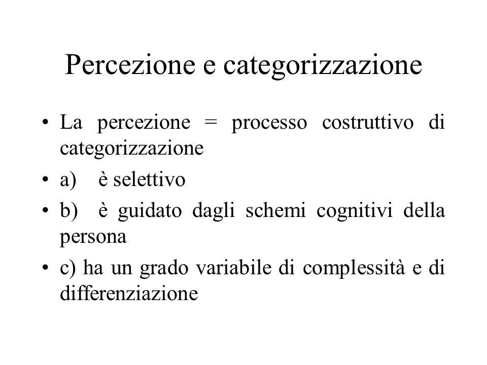 Percezione e categorizzazione