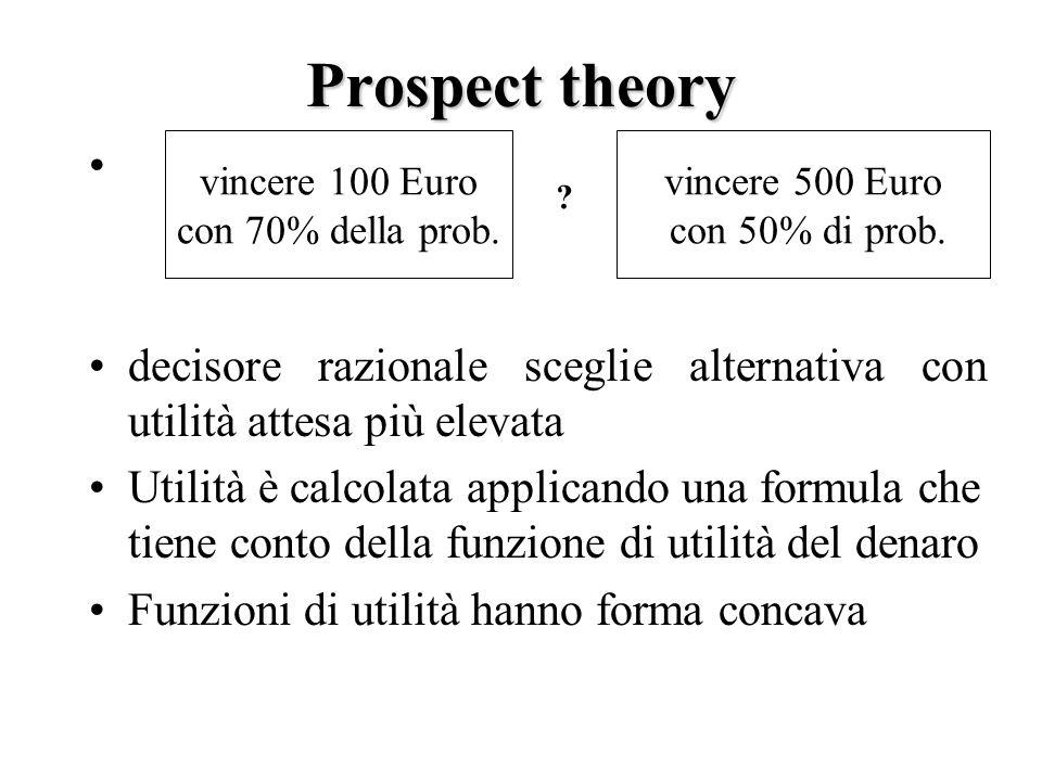 Prospect theory decisore razionale sceglie alternativa con utilità attesa più elevata.