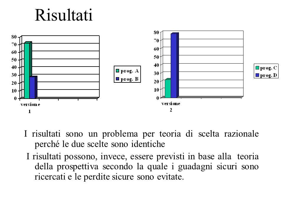 Risultati I risultati sono un problema per teoria di scelta razionale perché le due scelte sono identiche.