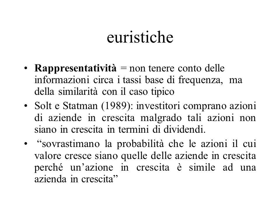 euristiche Rappresentatività = non tenere conto delle informazioni circa i tassi base di frequenza, ma della similarità con il caso tipico.