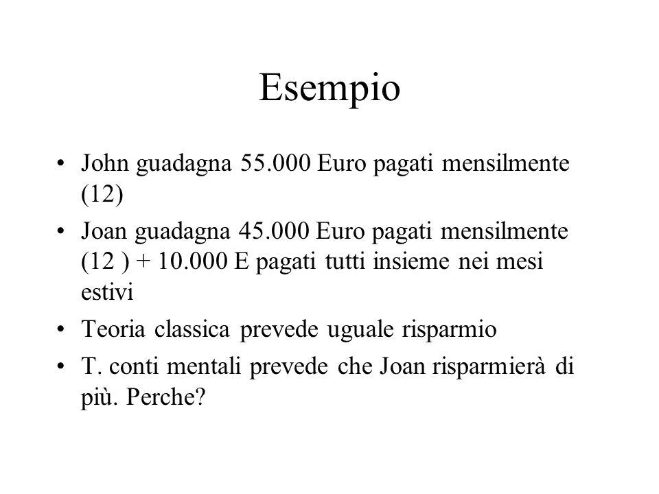 Esempio John guadagna 55.000 Euro pagati mensilmente (12)