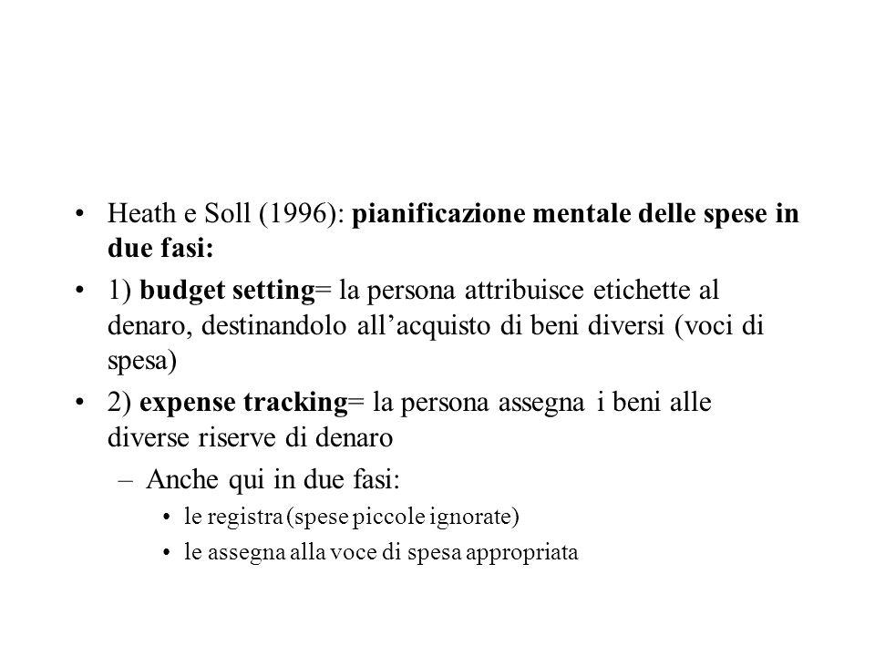Heath e Soll (1996): pianificazione mentale delle spese in due fasi: