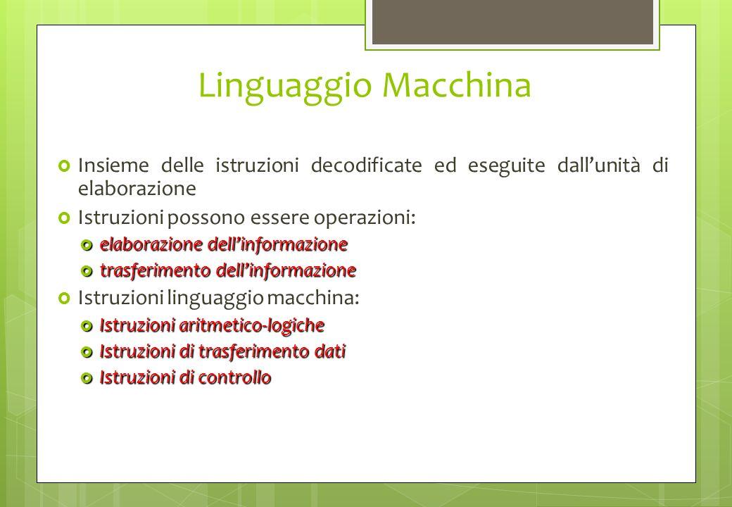Linguaggio Macchina Insieme delle istruzioni decodificate ed eseguite dall'unità di elaborazione. Istruzioni possono essere operazioni: