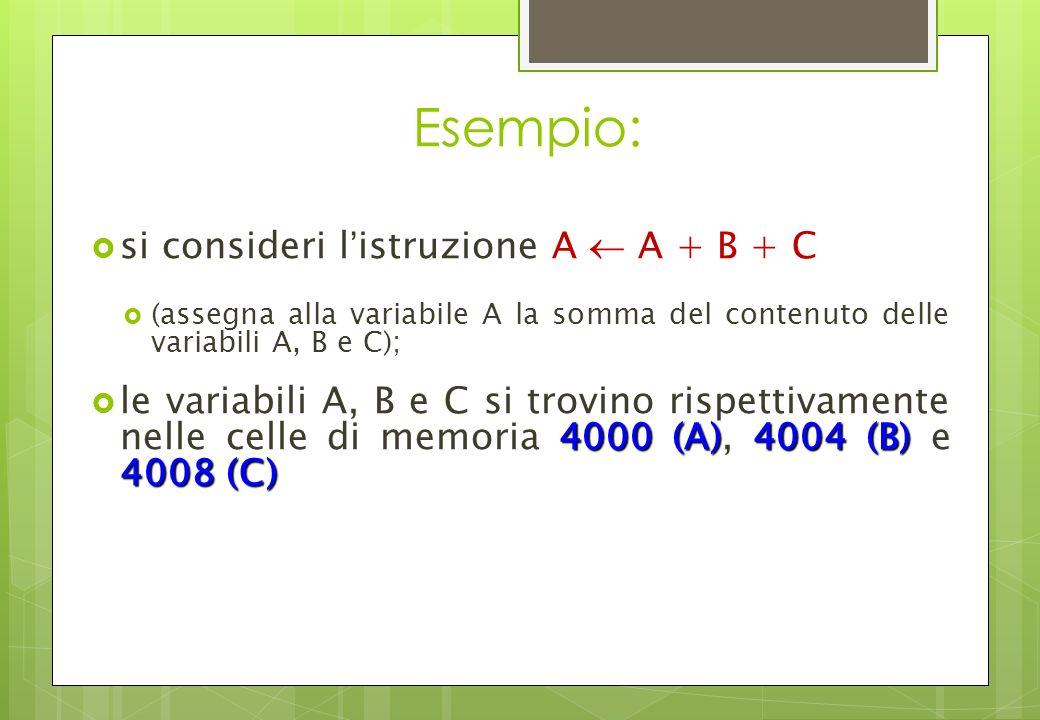 Esempio: si consideri l'istruzione A  A + B + C