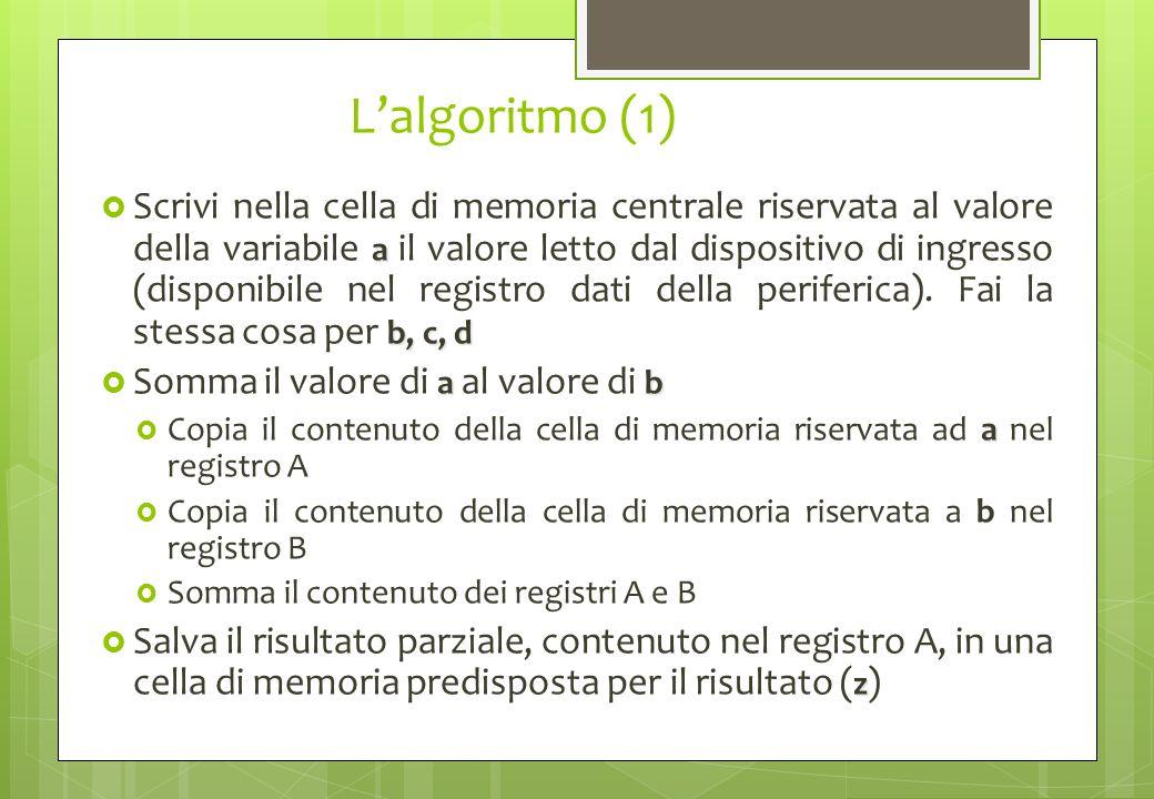 L'algoritmo (1)
