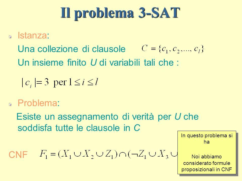 Il problema 3-SAT Istanza: Una collezione di clausole