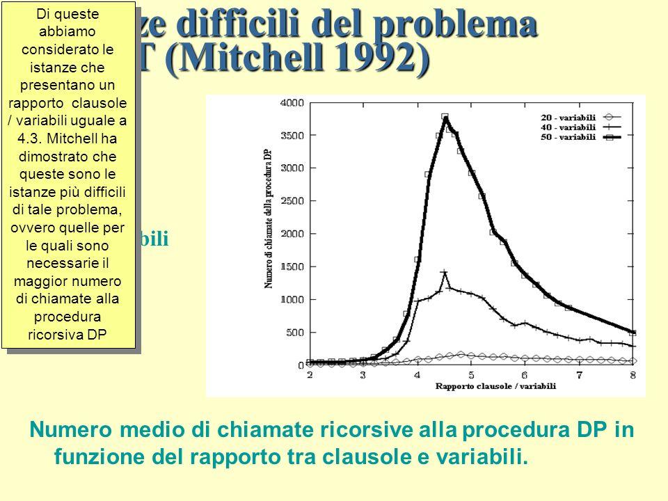 Istanze difficili del problema 3-SAT (Mitchell 1992)
