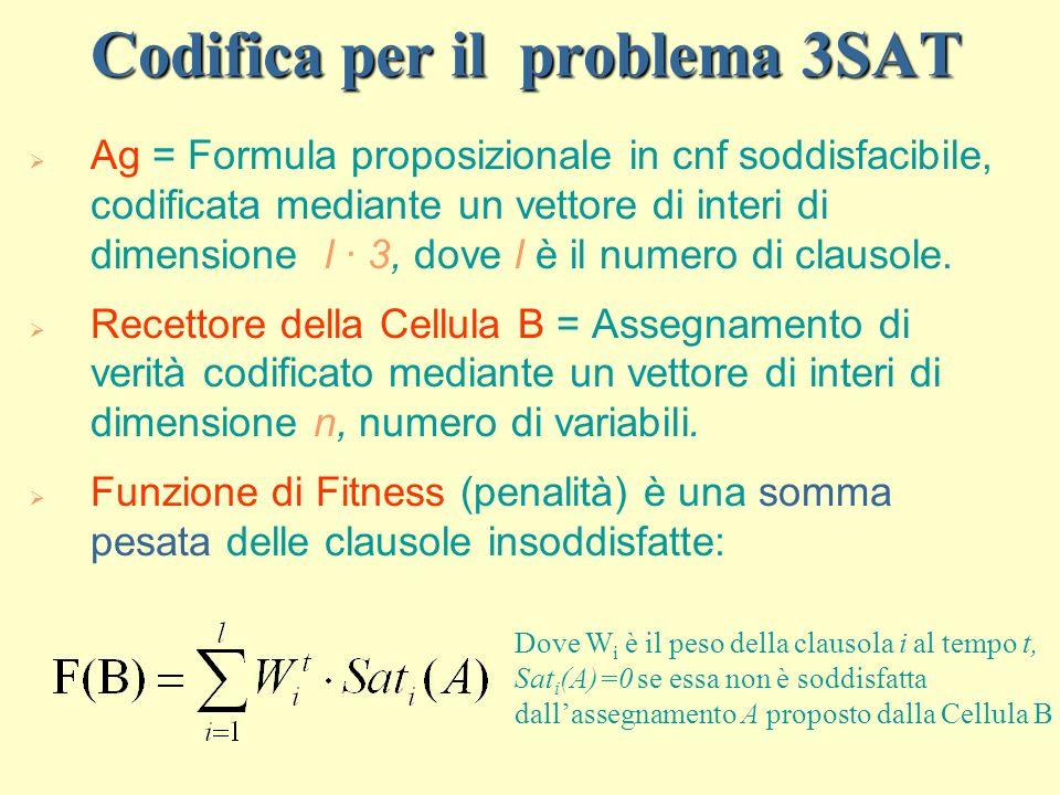 Codifica per il problema 3SAT