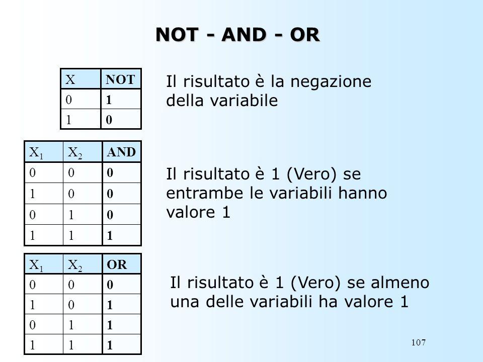 NOT - AND - OR Il risultato è la negazione della variabile