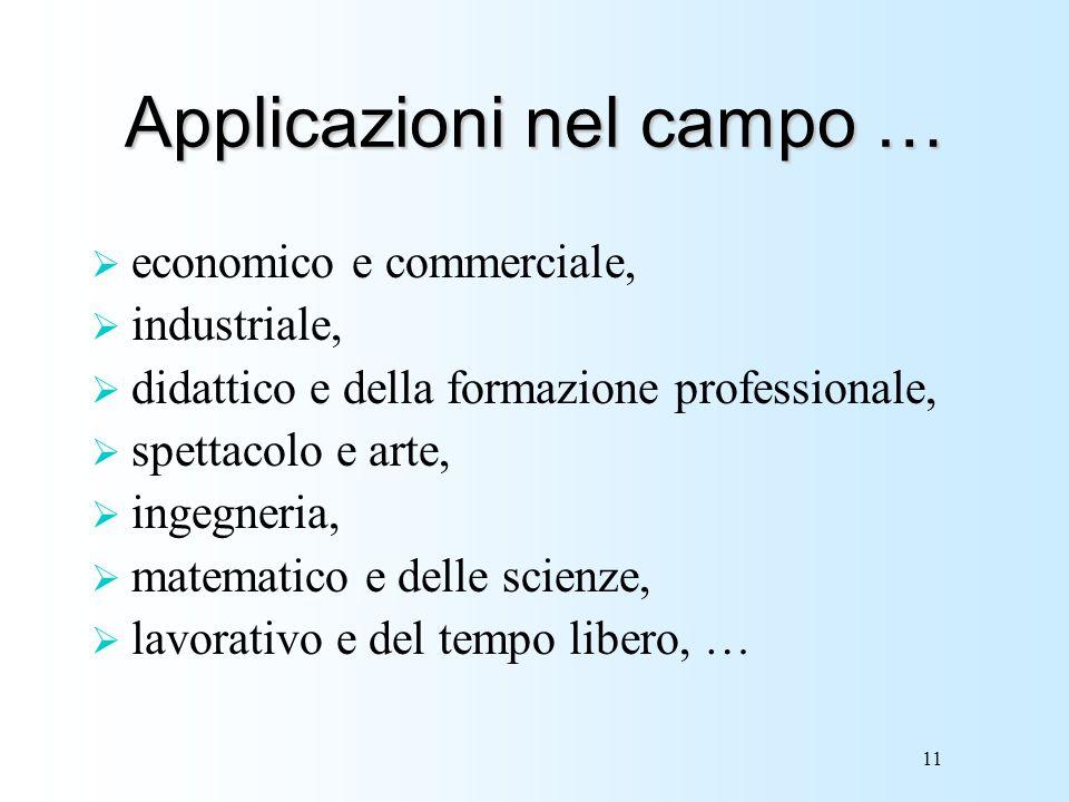 Applicazioni nel campo …