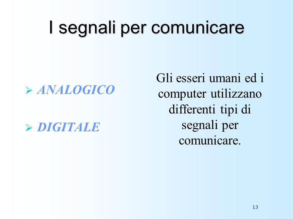 I segnali per comunicare