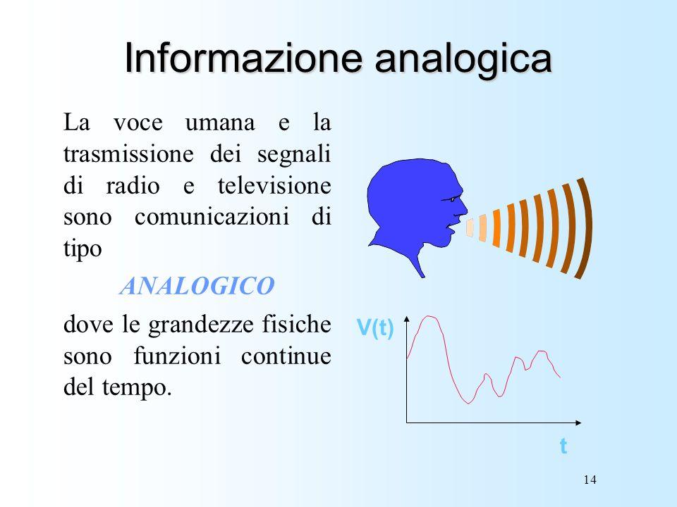 Informazione analogica