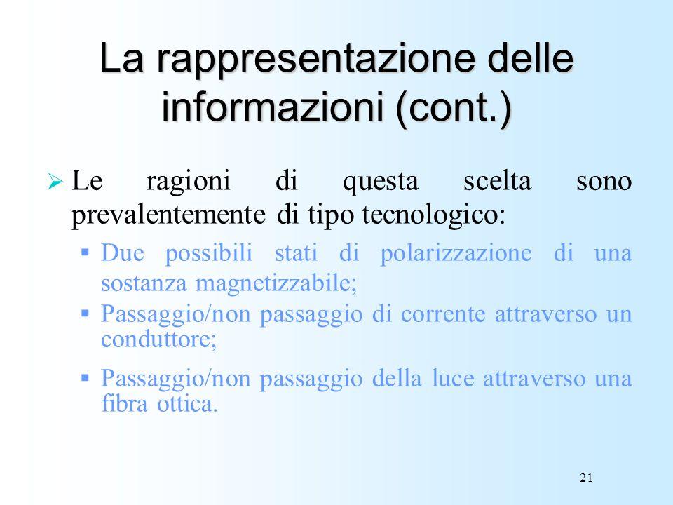 La rappresentazione delle informazioni (cont.)