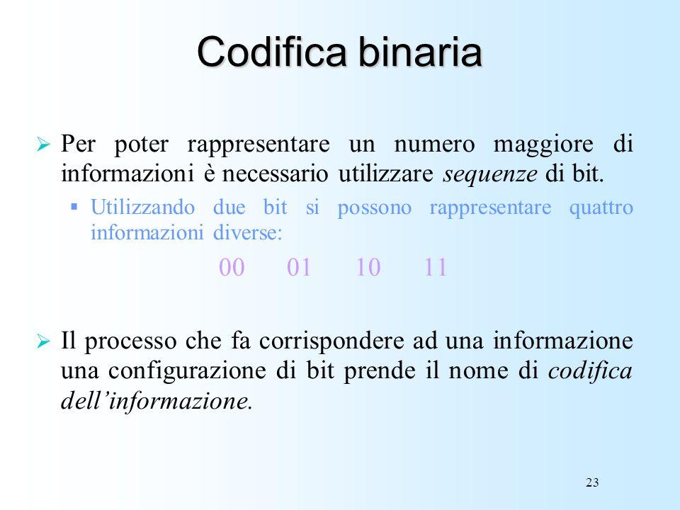 Codifica binaria Per poter rappresentare un numero maggiore di informazioni è necessario utilizzare sequenze di bit.