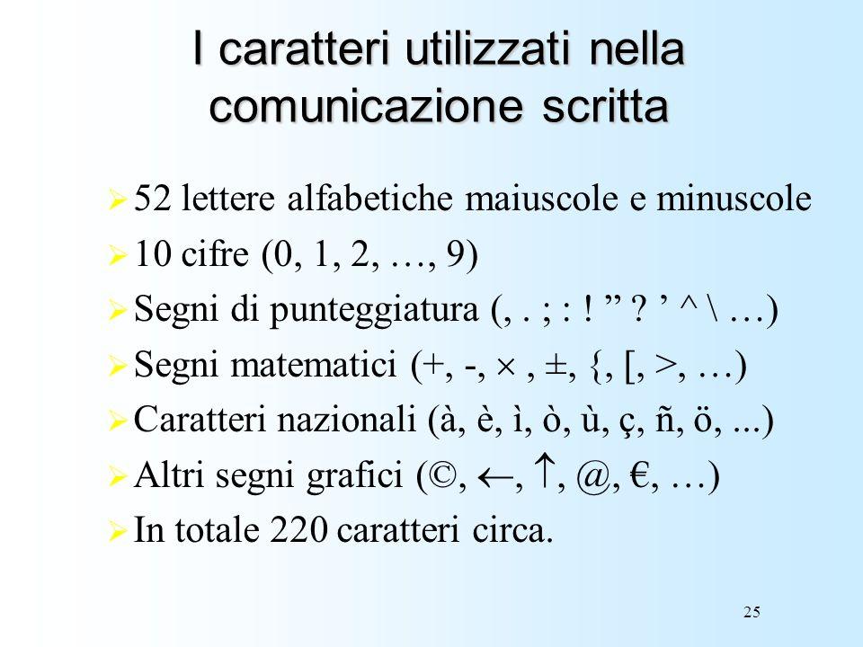 I caratteri utilizzati nella comunicazione scritta