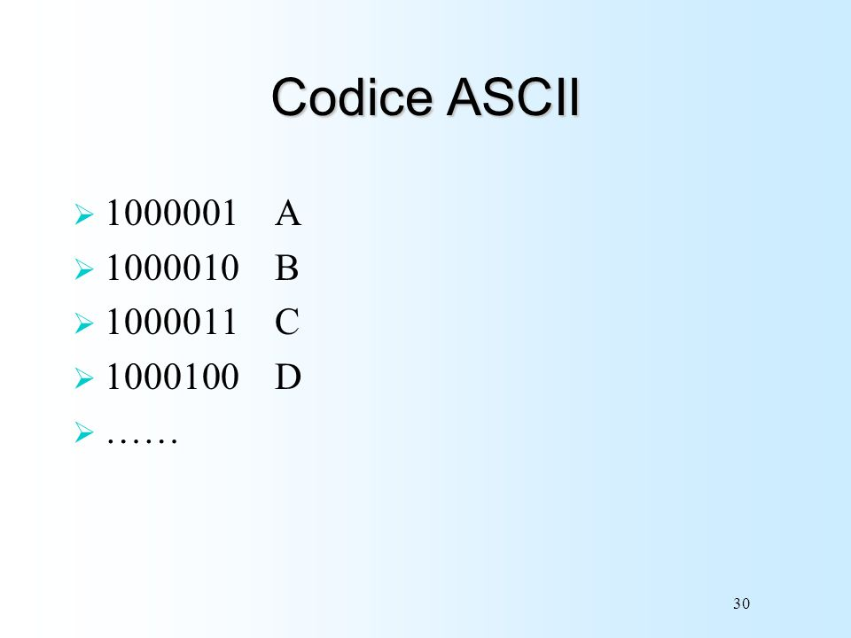 Codice ASCII 1000001 A 1000010 B 1000011 C 1000100 D ……