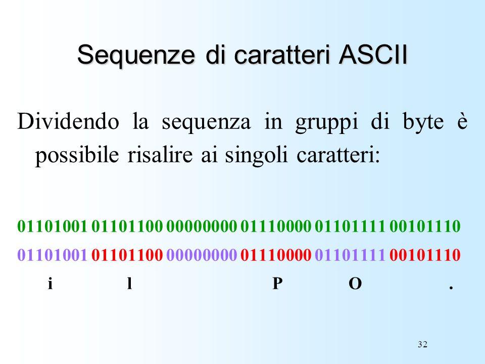 Sequenze di caratteri ASCII