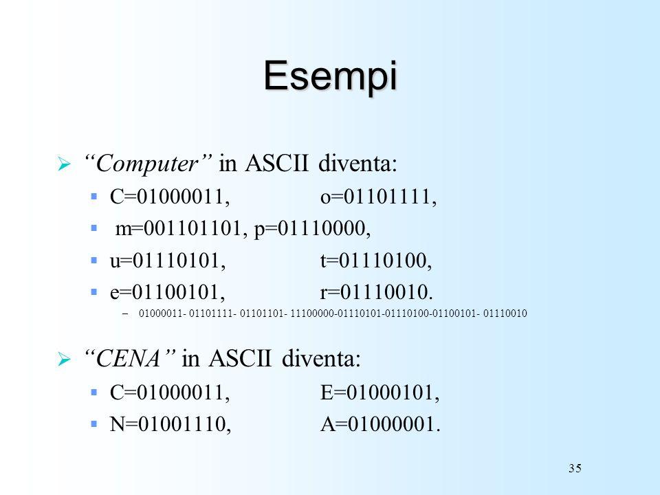 Esempi Computer in ASCII diventa: CENA in ASCII diventa: