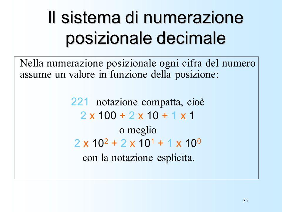 Il sistema di numerazione posizionale decimale