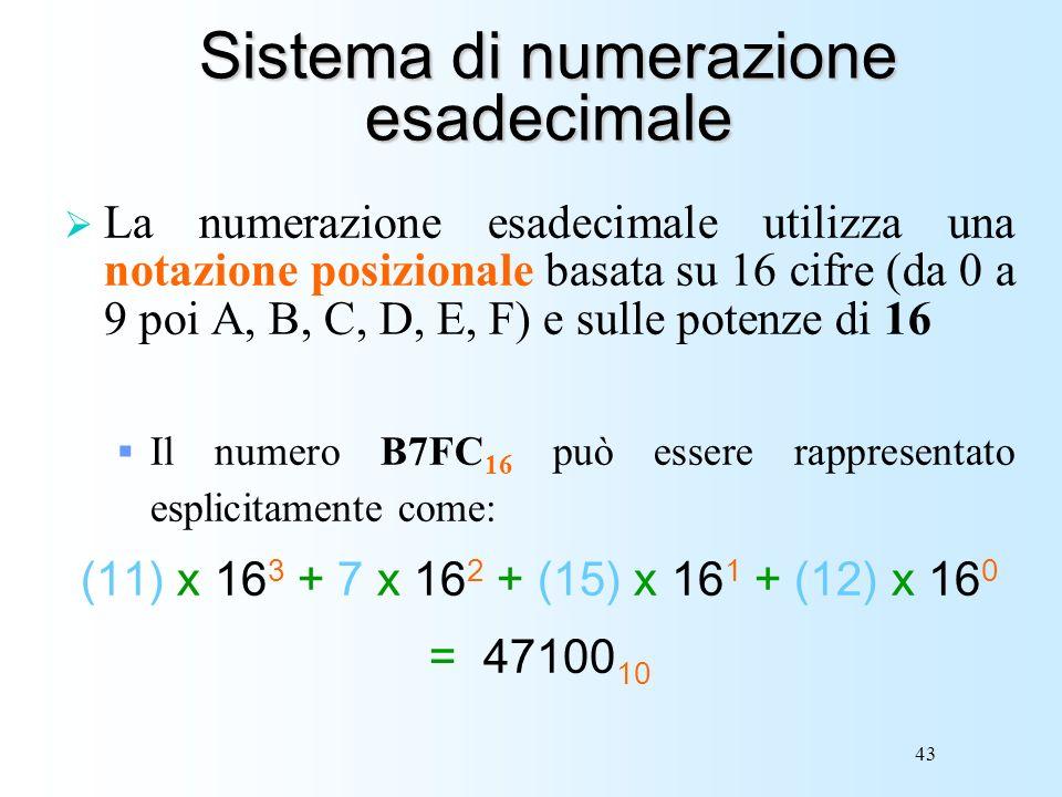 Sistema di numerazione esadecimale