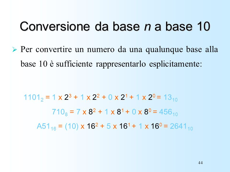Conversione da base n a base 10