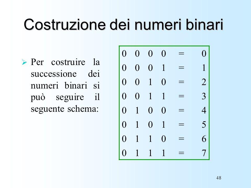 Costruzione dei numeri binari
